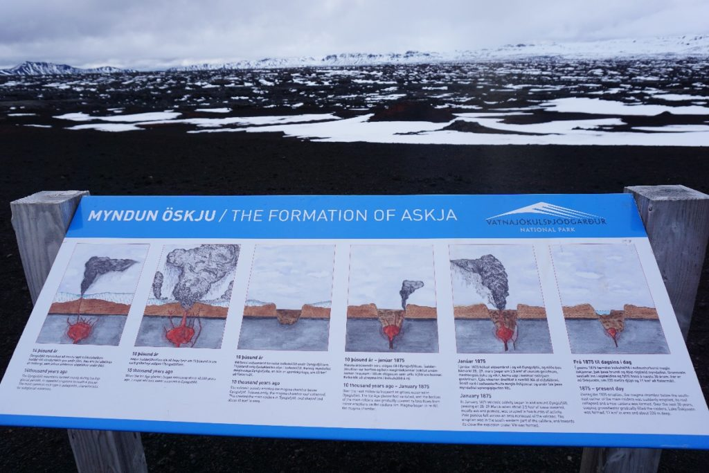 Formation Askja